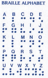 Photo de l'alphabet braille